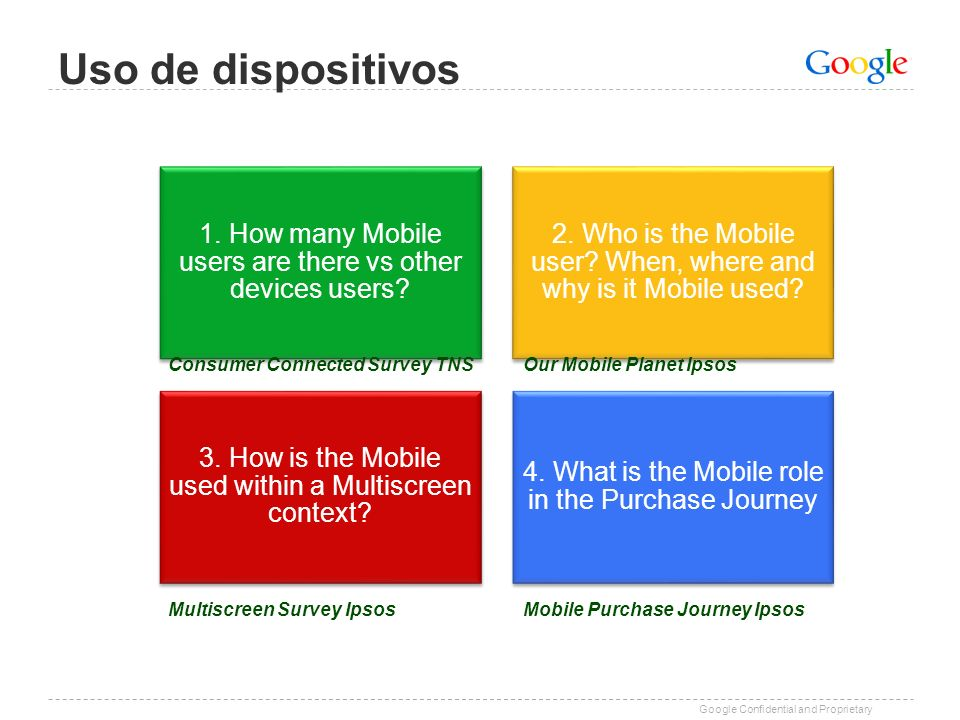 Uso de dispositivos 1. How many Mobile users are there vs other devices users 2. Who is the Mobile user When, where and why is it Mobile used