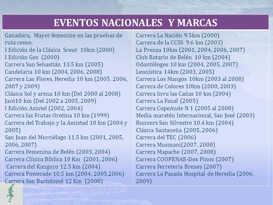 EVENTOS NACIONALES Y MARCAS