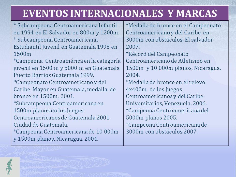 EVENTOS INTERNACIONALES Y MARCAS