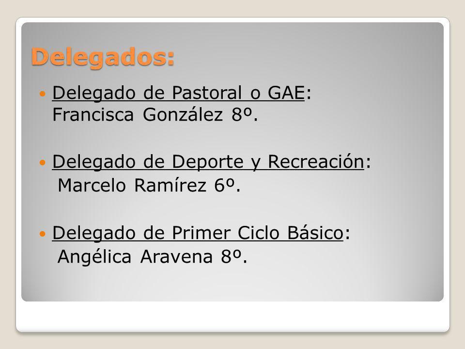 Delegados: Delegado de Pastoral o GAE: Francisca González 8º.