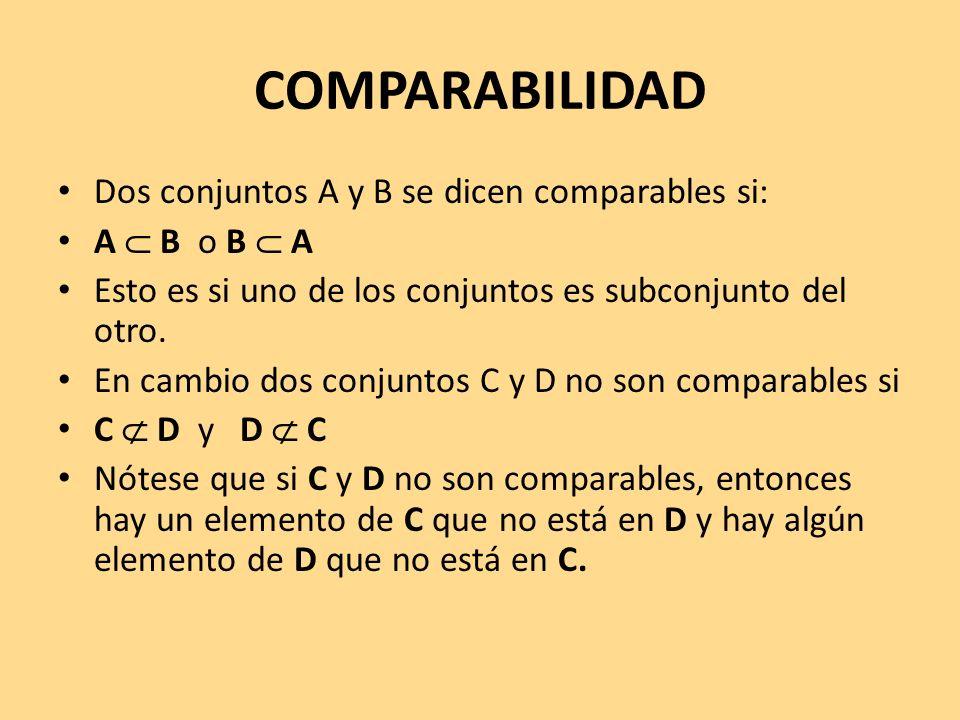 COMPARABILIDAD Dos conjuntos A y B se dicen comparables si: