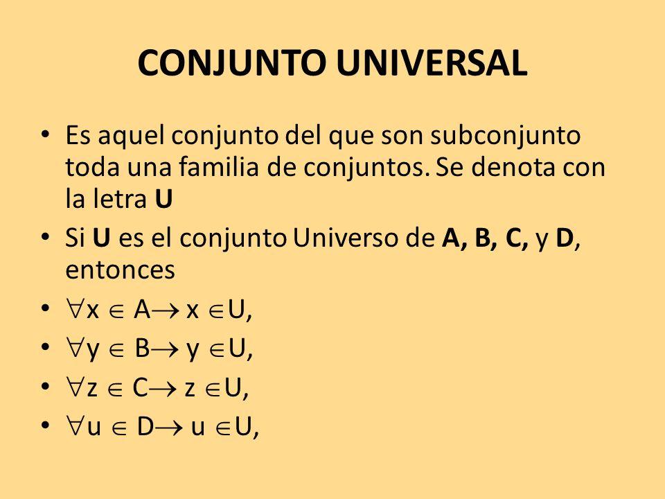 CONJUNTO UNIVERSAL Es aquel conjunto del que son subconjunto toda una familia de conjuntos. Se denota con la letra U.