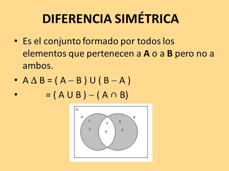 DIFERENCIA SIMÉTRICA Es el conjunto formado por todos los elementos que pertenecen a A o a B pero no a ambos.