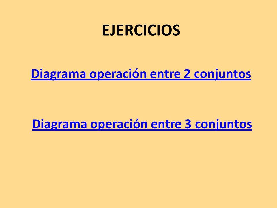 Diagrama operación entre 2 conjuntos
