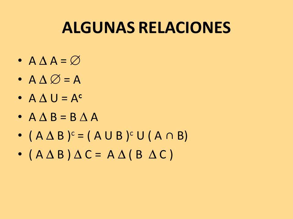 ALGUNAS RELACIONES A  A =  A   = A A  U = Ac A  B = B  A