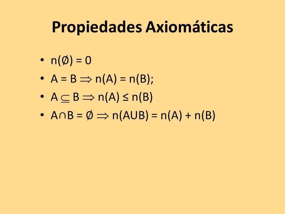 Propiedades Axiomáticas