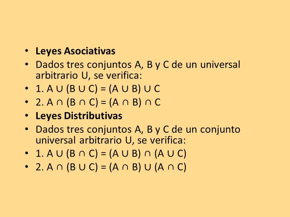 Leyes Asociativas Dados tres conjuntos A, B y C de un universal arbitrario U, se verifica: 1. A ∪ (B ∪ C) = (A ∪ B) ∪ C.