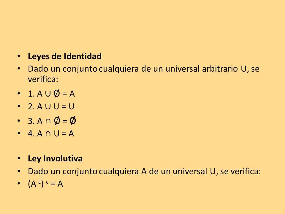 Leyes de Identidad Dado un conjunto cualquiera de un universal arbitrario U, se verifica: 1. A ∪ ∅ = A.