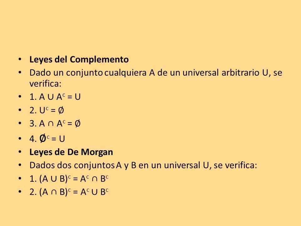 Leyes del Complemento Dado un conjunto cualquiera A de un universal arbitrario U, se verifica: 1. A ∪ Ac = U.