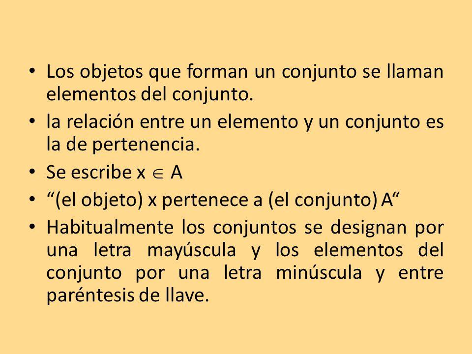 Los objetos que forman un conjunto se llaman elementos del conjunto.