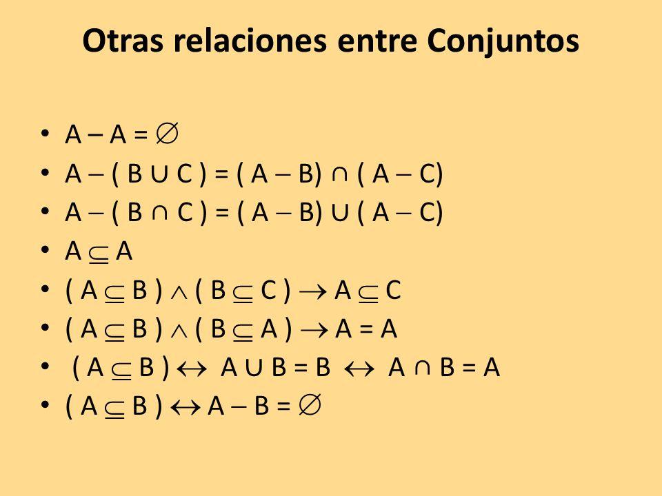 Otras relaciones entre Conjuntos