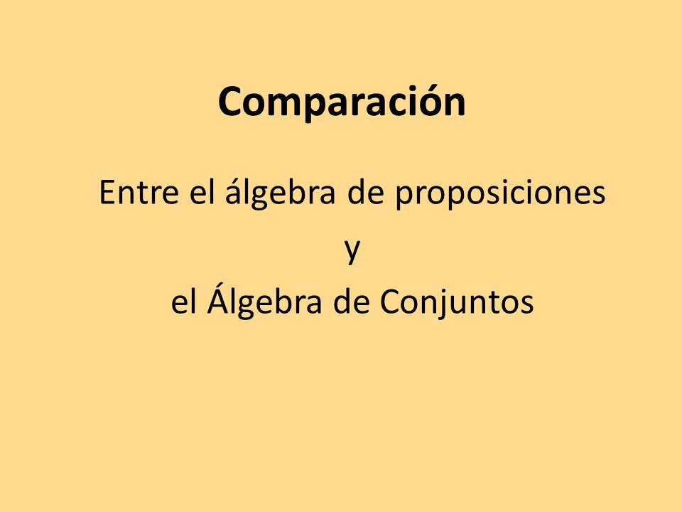 Comparación Entre el álgebra de proposiciones y