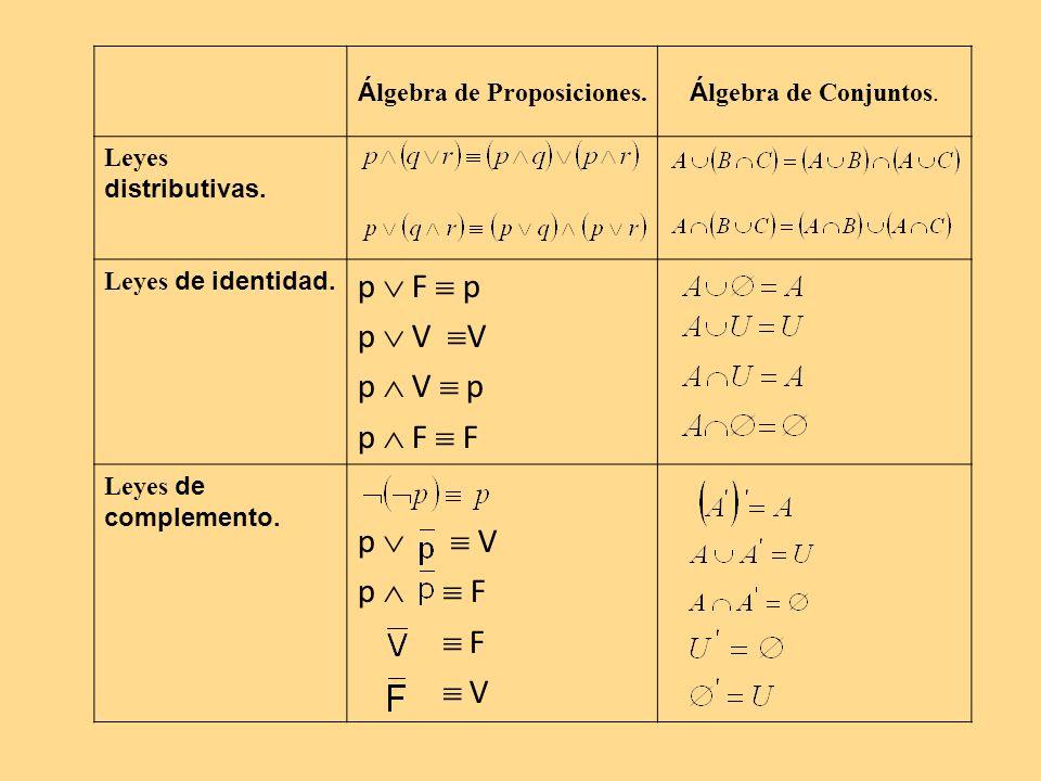Álgebra de Proposiciones.