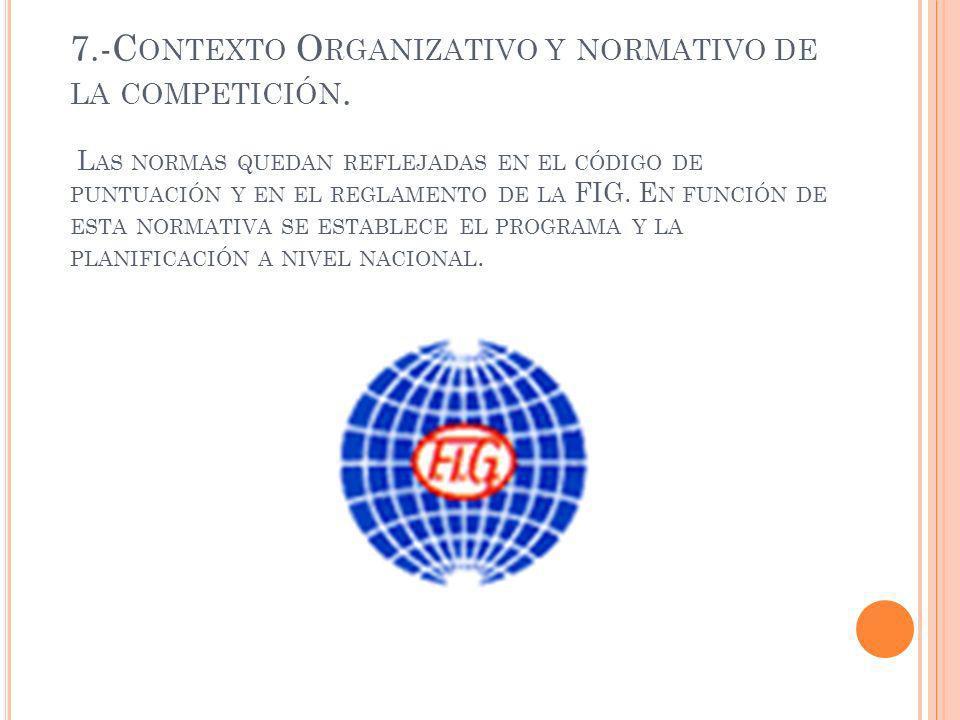 7. -Contexto Organizativo y normativo de la competición