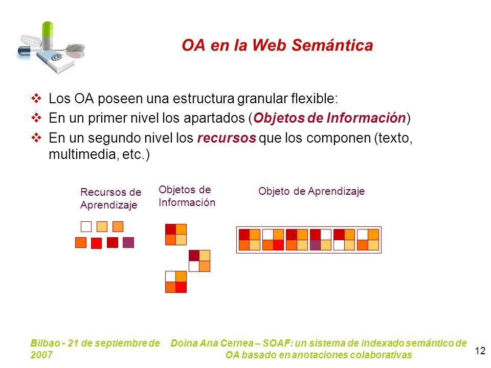 OA en la Web Semántica Los OA poseen una estructura granular flexible: