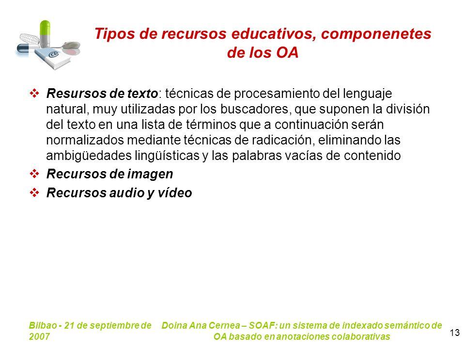 Tipos de recursos educativos, componenetes de los OA