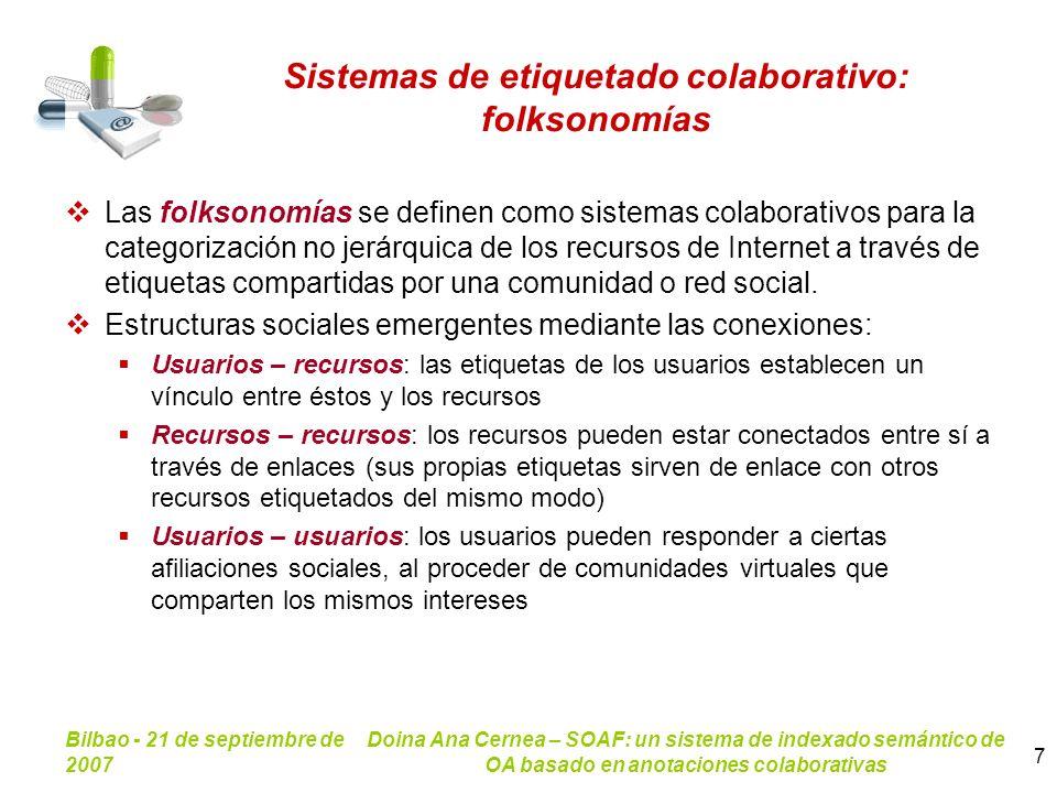 Sistemas de etiquetado colaborativo: folksonomías