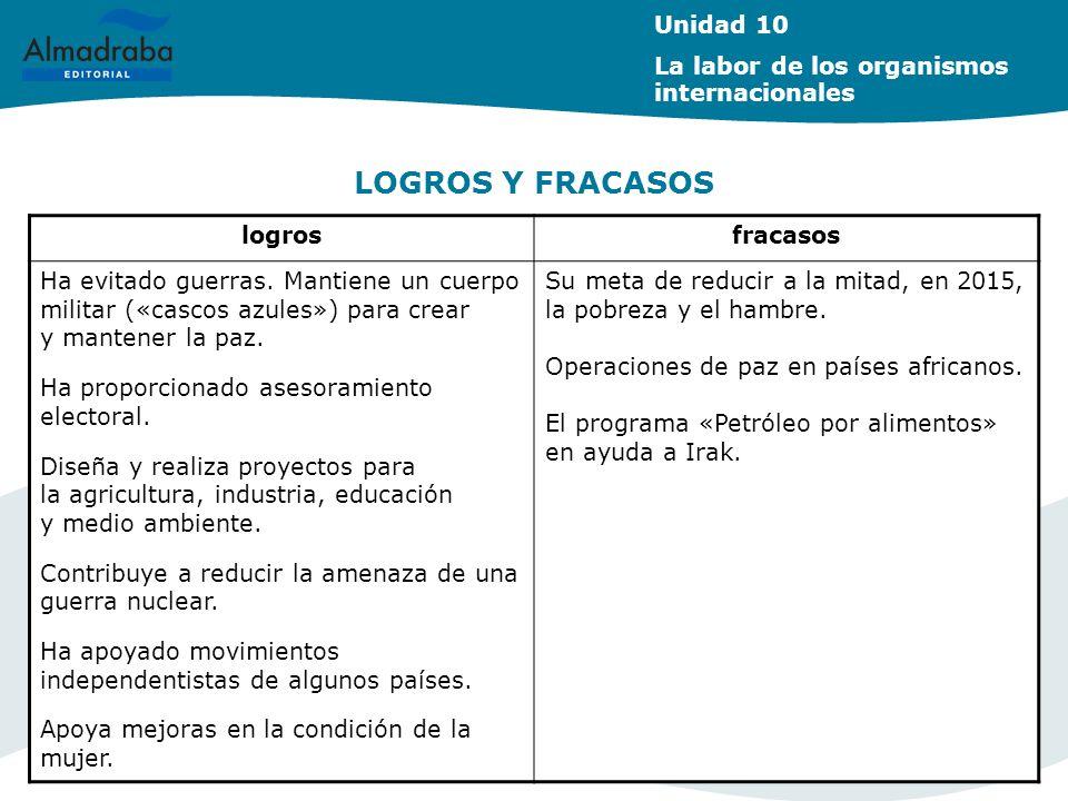 LOGROS Y FRACASOS Unidad 10 La labor de los organismos internacionales