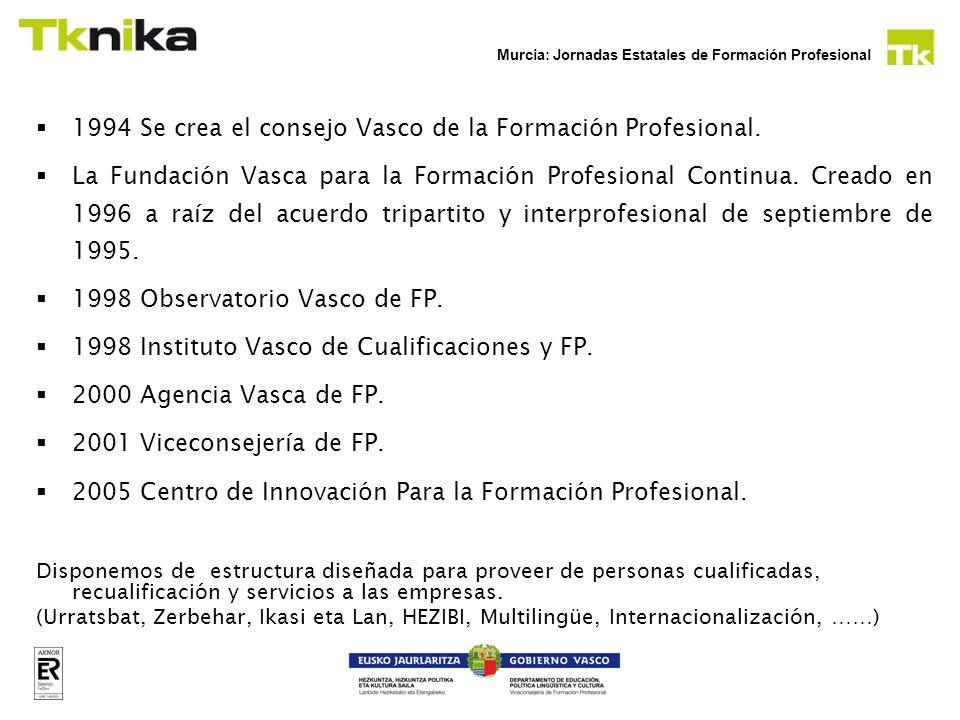 1994 Se crea el consejo Vasco de la Formación Profesional.