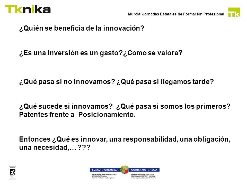 ¿Quién se beneficia de la innovación