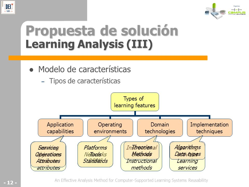 Propuesta de solución Learning Analysis (III)