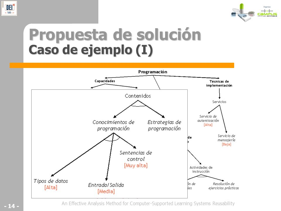 Propuesta de solución Caso de ejemplo (I)