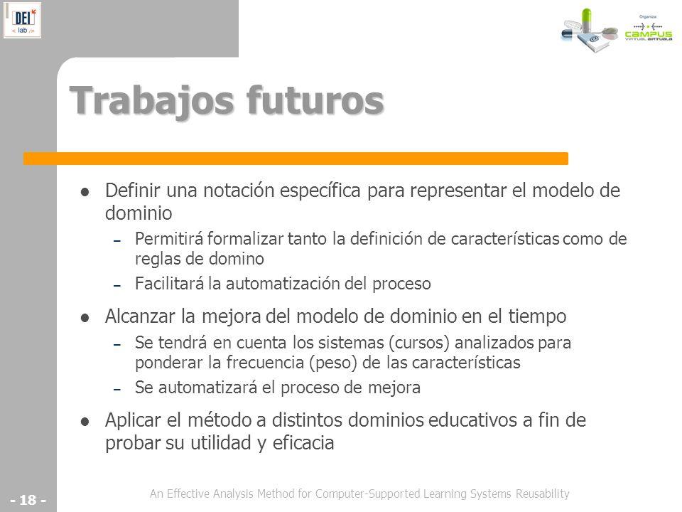 Trabajos futuros Definir una notación específica para representar el modelo de dominio.