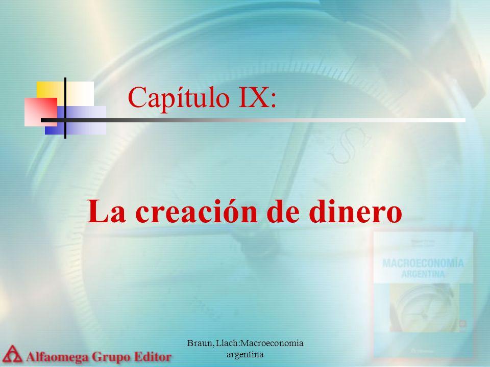 Braun, Llach:Macroeconomia argentina