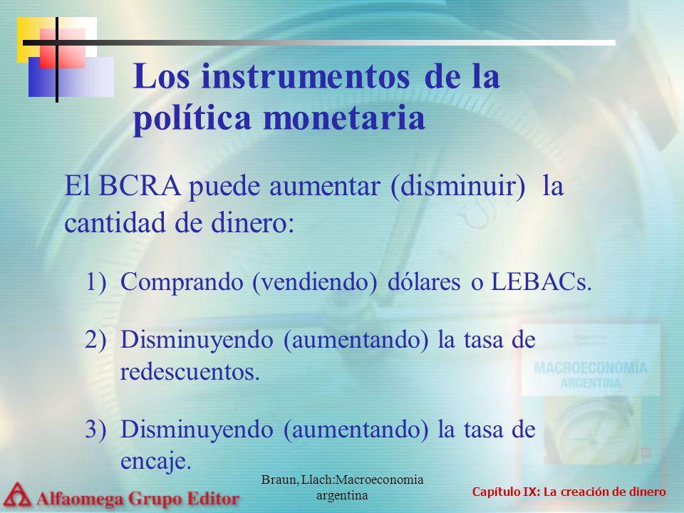 Los instrumentos de la política monetaria