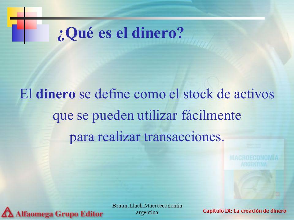 ¿Qué es el dinero El dinero se define como el stock de activos que se pueden utilizar fácilmente. para realizar transacciones.
