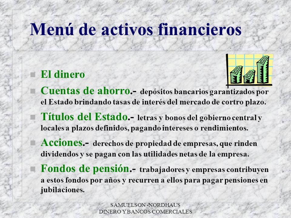 Menú de activos financieros