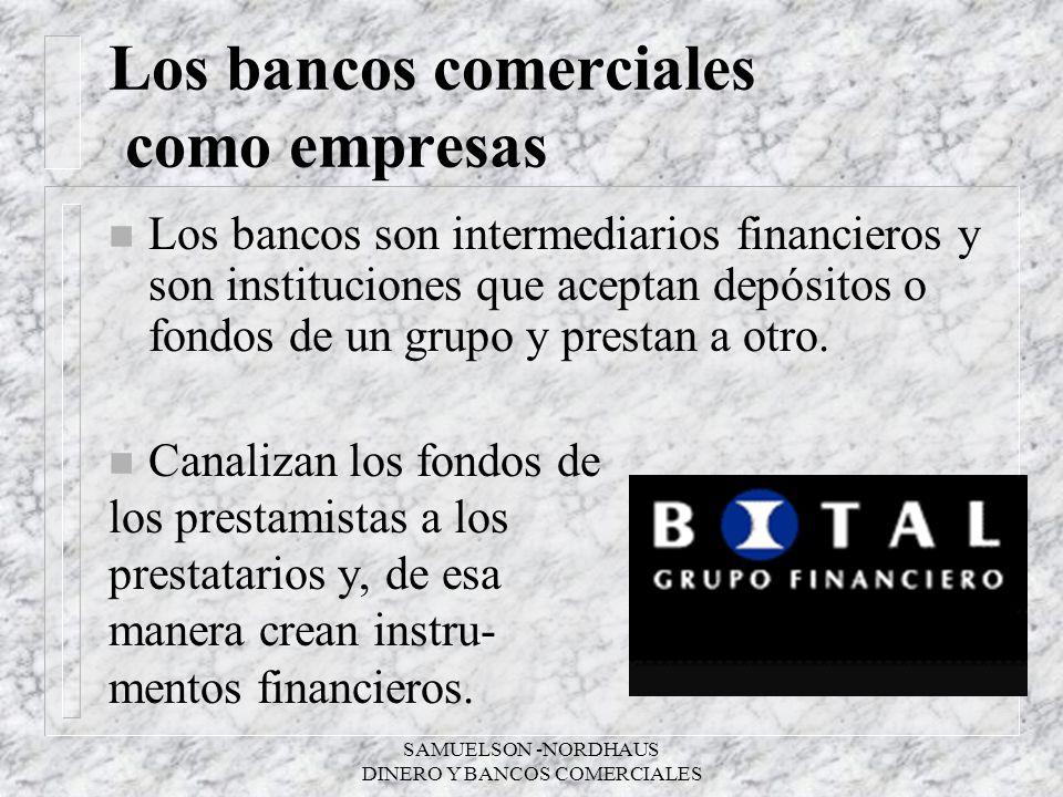 Los bancos comerciales como empresas