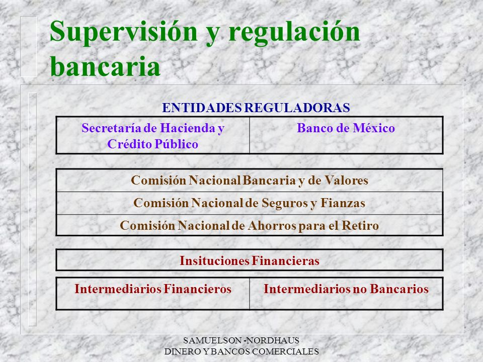 Supervisión y regulación bancaria