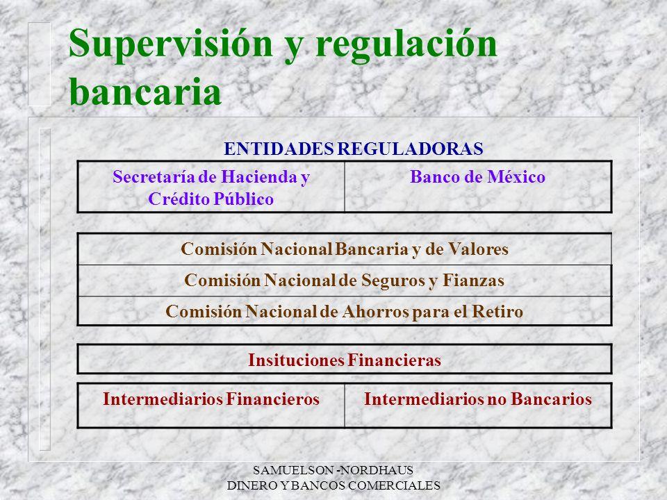 Supervisión y regulación bancaria