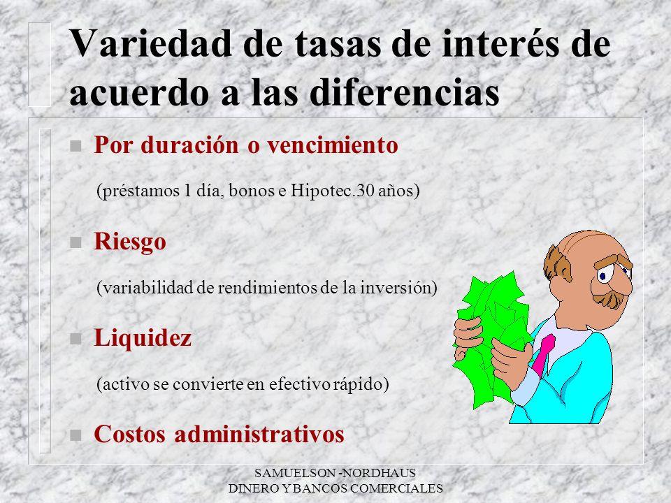 Variedad de tasas de interés de acuerdo a las diferencias