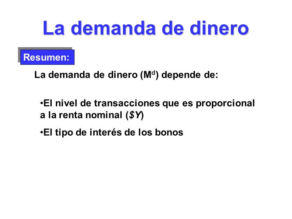 La demanda de dinero Resumen: La demanda de dinero (Md) depende de: