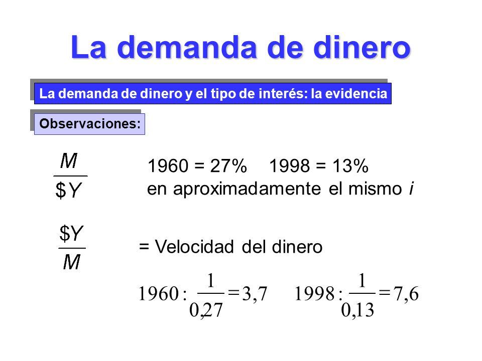 La demanda de dinero 1 1 1960 : = 3 , 7 1998 : = 7 , 6 0, 27 0, 13