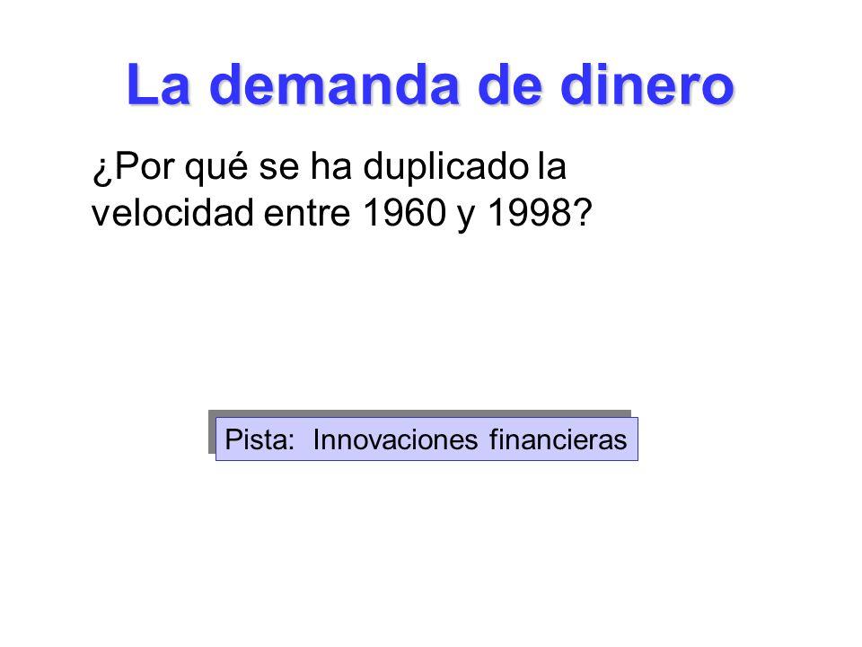 La demanda de dinero ¿Por qué se ha duplicado la velocidad entre 1960 y 1998.