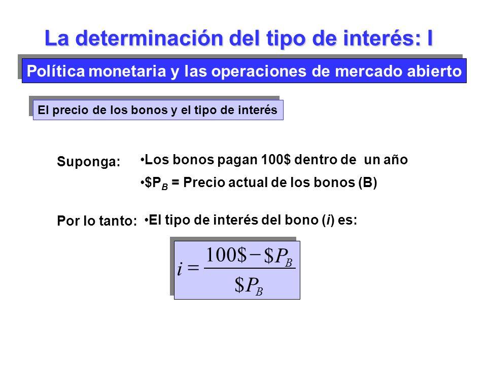 La determinación del tipo de interés: I