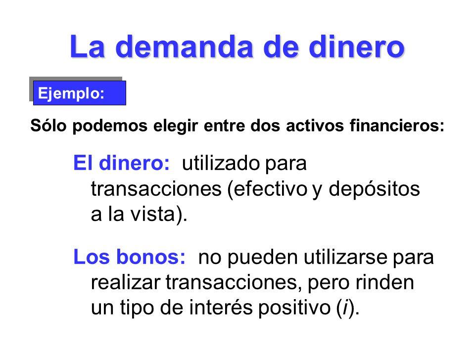 La demanda de dinero Ejemplo: Sólo podemos elegir entre dos activos financieros: