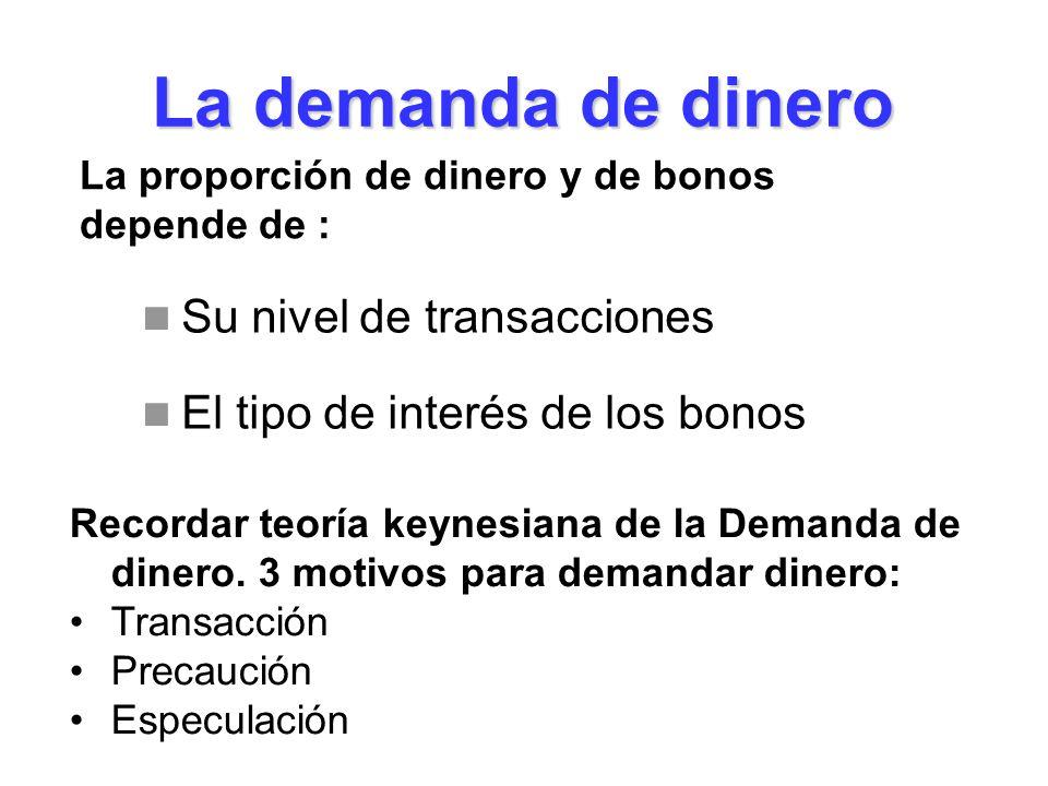 La demanda de dinero Su nivel de transacciones