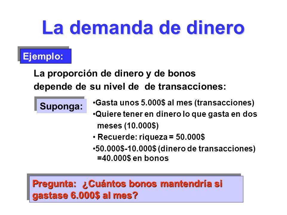 La demanda de dinero Ejemplo: La proporción de dinero y de bonos