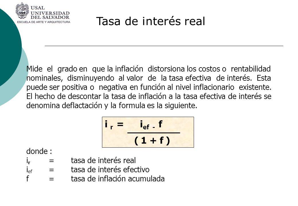 Tasa de interés real i r = ief - f ( 1 + f )