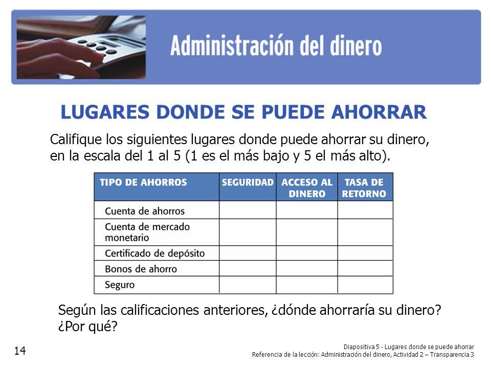 LUGARES DONDE SE PUEDE AHORRAR