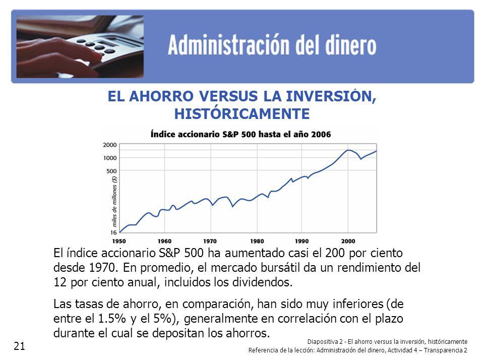 EL AHORRO VERSUS LA INVERSIÓN, HISTÓRICAMENTE