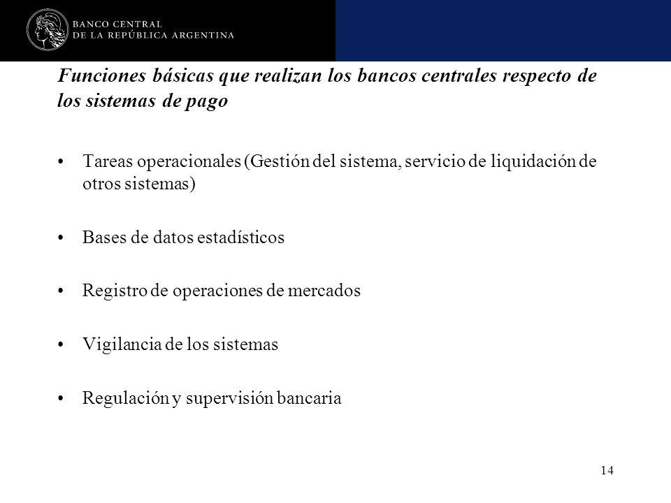 Funciones básicas que realizan los bancos centrales respecto de los sistemas de pago