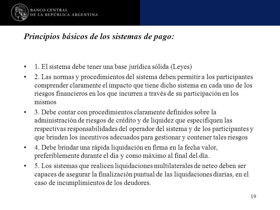 Principios básicos de los sistemas de pago: