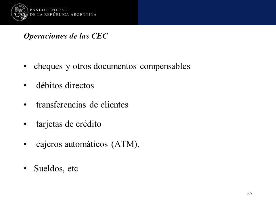 cheques y otros documentos compensables débitos directos