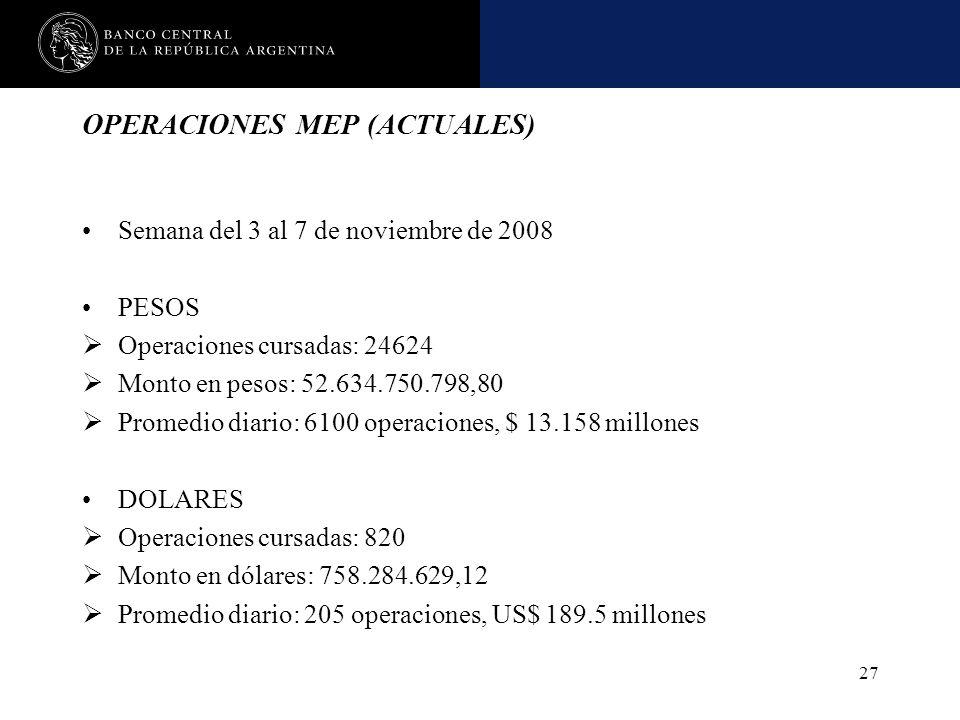 OPERACIONES MEP (ACTUALES)