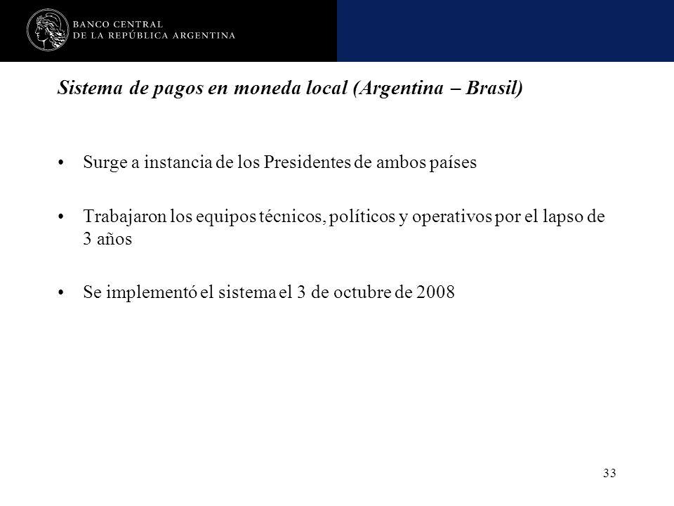 Sistema de pagos en moneda local (Argentina – Brasil)
